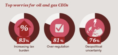 CEOs Less Optimistic about Global Economy in 2015, but Confidence in Growth Remains Steady
